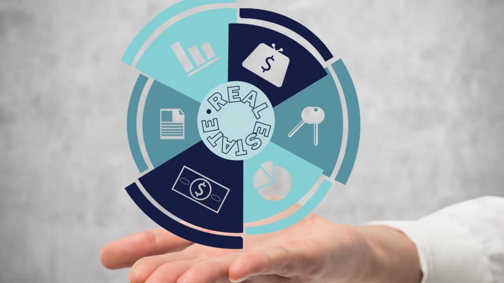 A Bold Finance está na pesquisa de startup do setor imobiliário pelo 2º ano consecutivo!